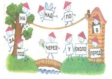 Course Image Логопедия. Учимся правильно употреблять  предлоги в речи (Берсенева Т. В.)